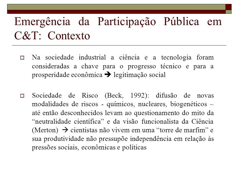 Emergência da Participação Pública em C&T: Contexto