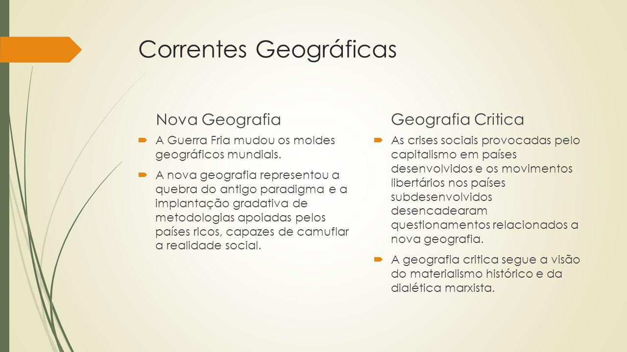 Correntes Geográficas