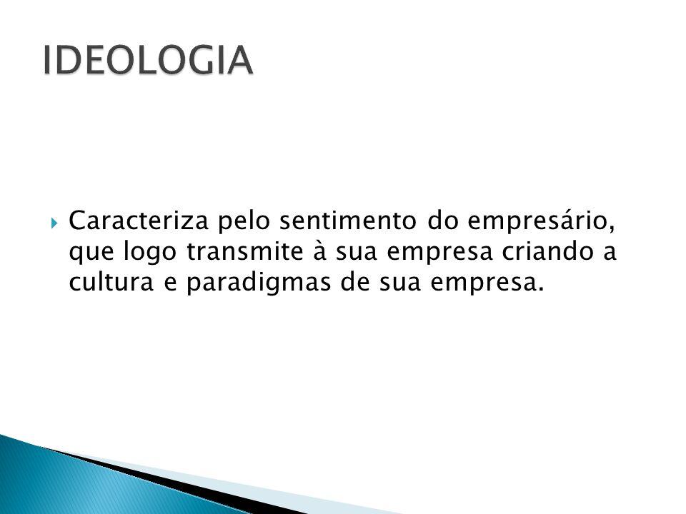 IDEOLOGIA Caracteriza pelo sentimento do empresário, que logo transmite à sua empresa criando a cultura e paradigmas de sua empresa.
