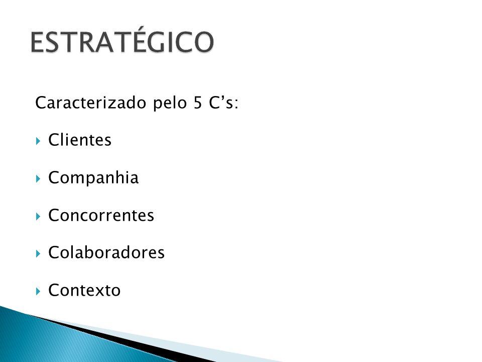 ESTRATÉGICO Caracterizado pelo 5 C's: Clientes Companhia Concorrentes