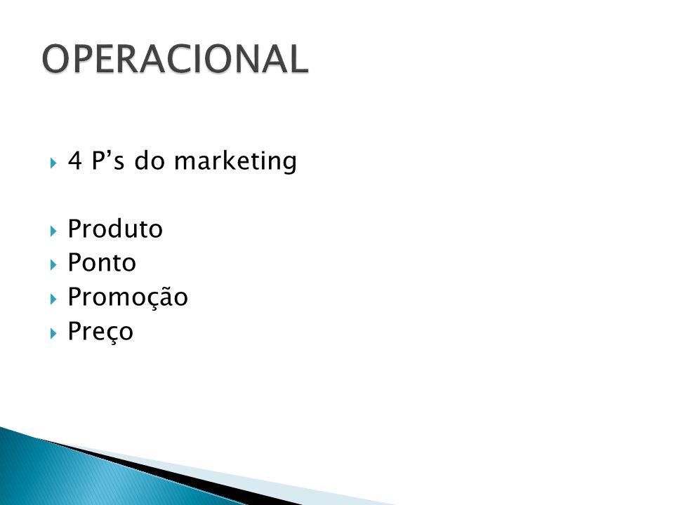 OPERACIONAL 4 P's do marketing Produto Ponto Promoção Preço