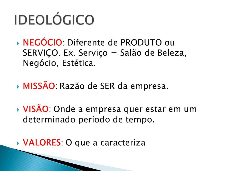 IDEOLÓGICO NEGÓCIO: Diferente de PRODUTO ou SERVIÇO. Ex. Serviço = Salão de Beleza, Negócio, Estética.