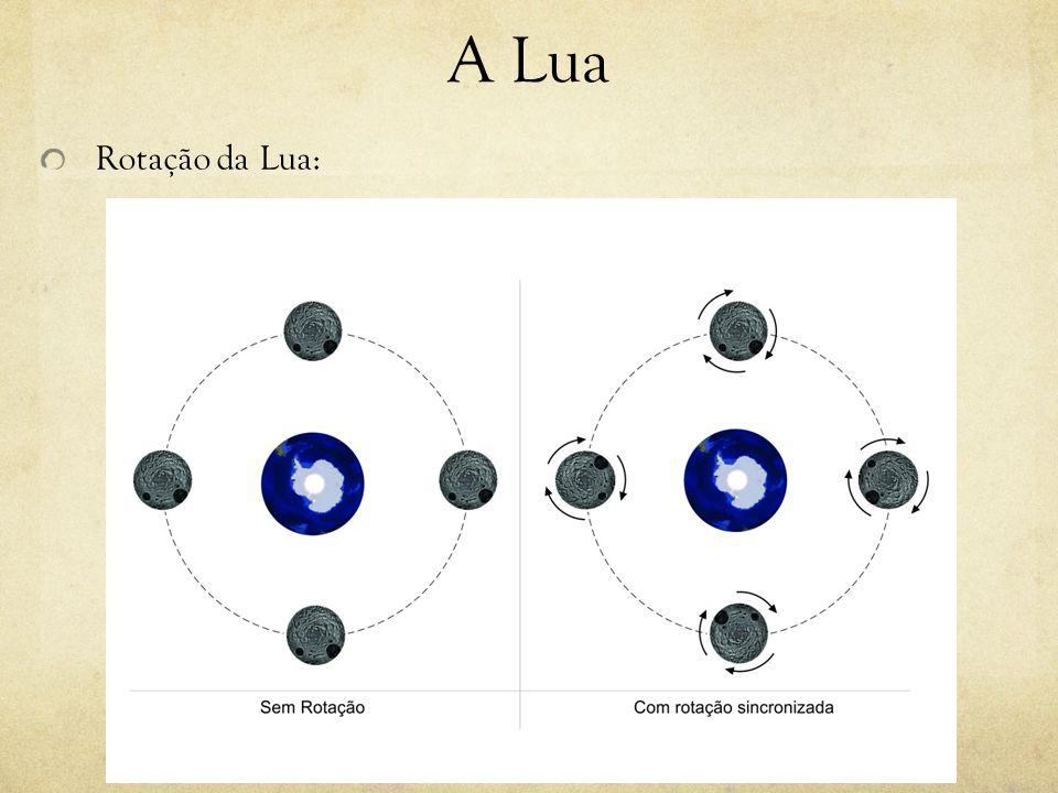 A Lua Rotação da Lua: