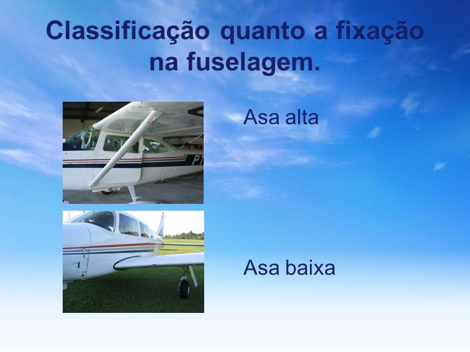 Classificação quanto a fixação na fuselagem.