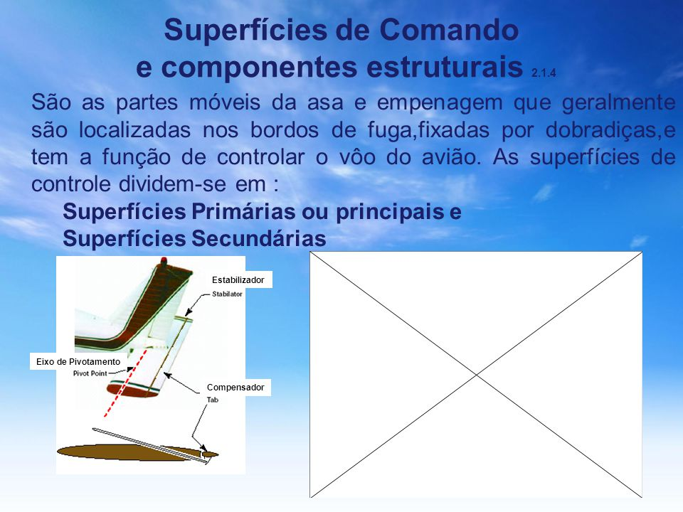Superfícies de Comando e componentes estruturais 2.1.4