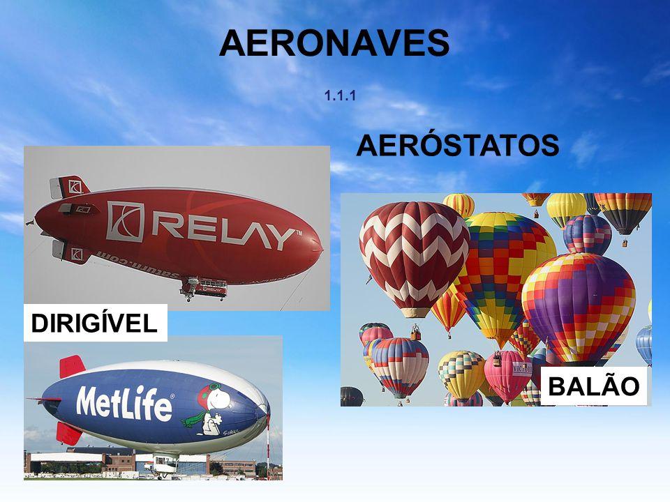 AERONAVES 1.1.1 AERÓSTATOS DIRIGÍVEL BALÃO