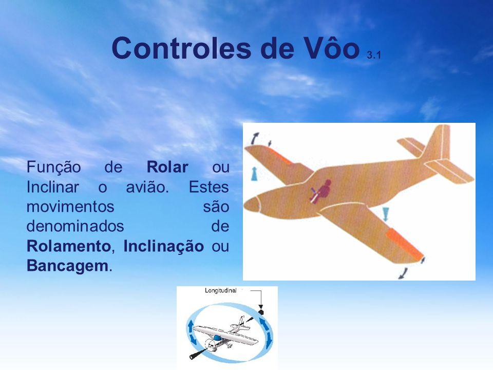 Controles de Vôo 3.1 Função de Rolar ou Inclinar o avião.
