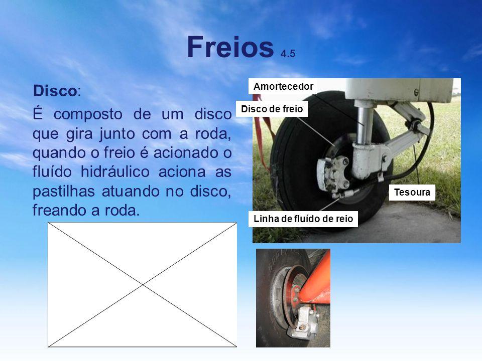 Freios 4.5 Disco: