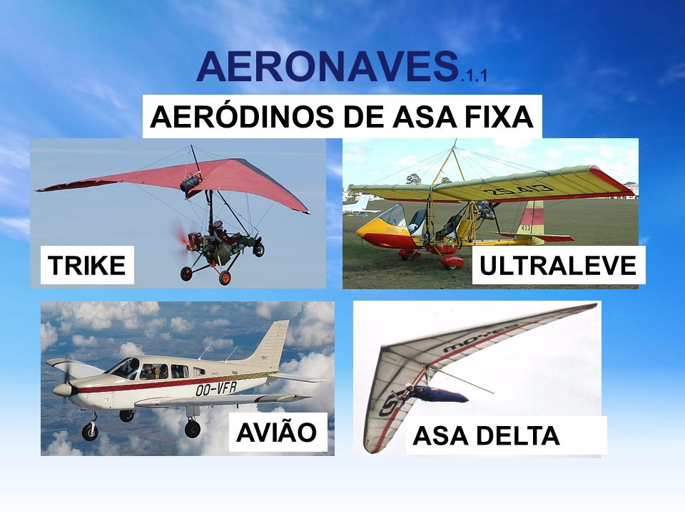 AERONAVES.1.1 AERÓDINOS DE ASA FIXA TRIKE ULTRALEVE AVIÃO ASA DELTA