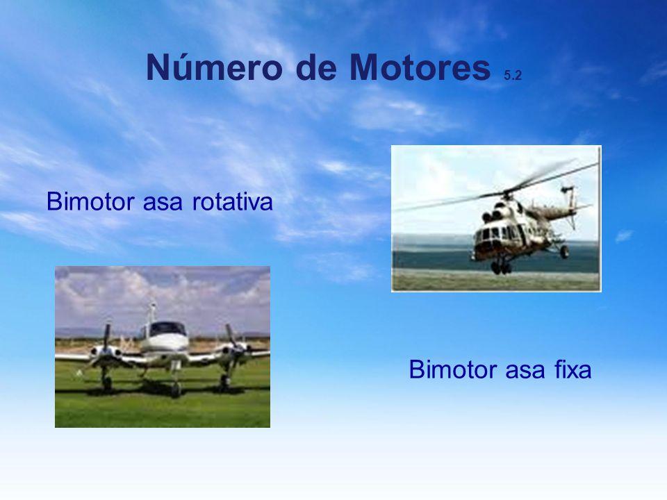 Número de Motores 5.2 Bimotor asa rotativa Bimotor asa fixa