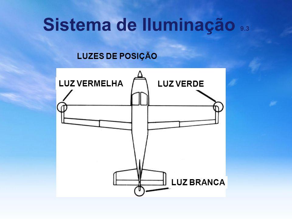 Sistema de Iluminação 9.3 LUZES DE POSIÇÃO LUZ VERMELHA LUZ VERDE