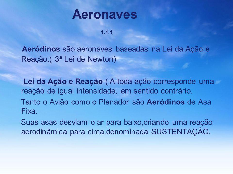 Aeronaves 1.1.1 Aeródinos são aeronaves baseadas na Lei da Ação e Reação.( 3ª Lei de Newton)