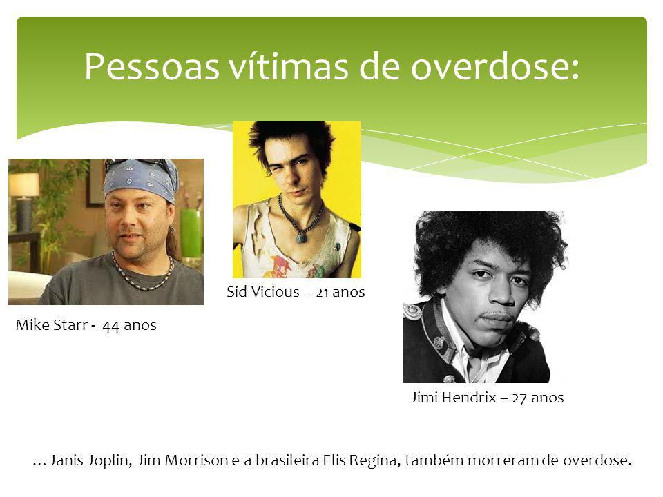 Pessoas vítimas de overdose: