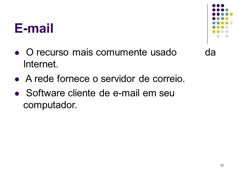 E-mail O recurso mais comumente usado da Internet.