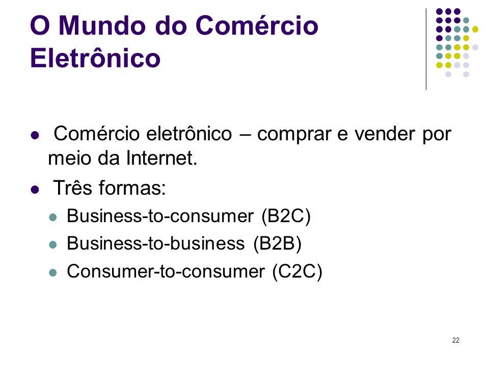 O Mundo do Comércio Eletrônico