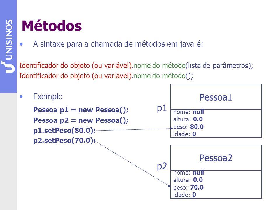 Métodos Pessoa p1 = new Pessoa(); Pessoa1 p1 Pessoa2 p2