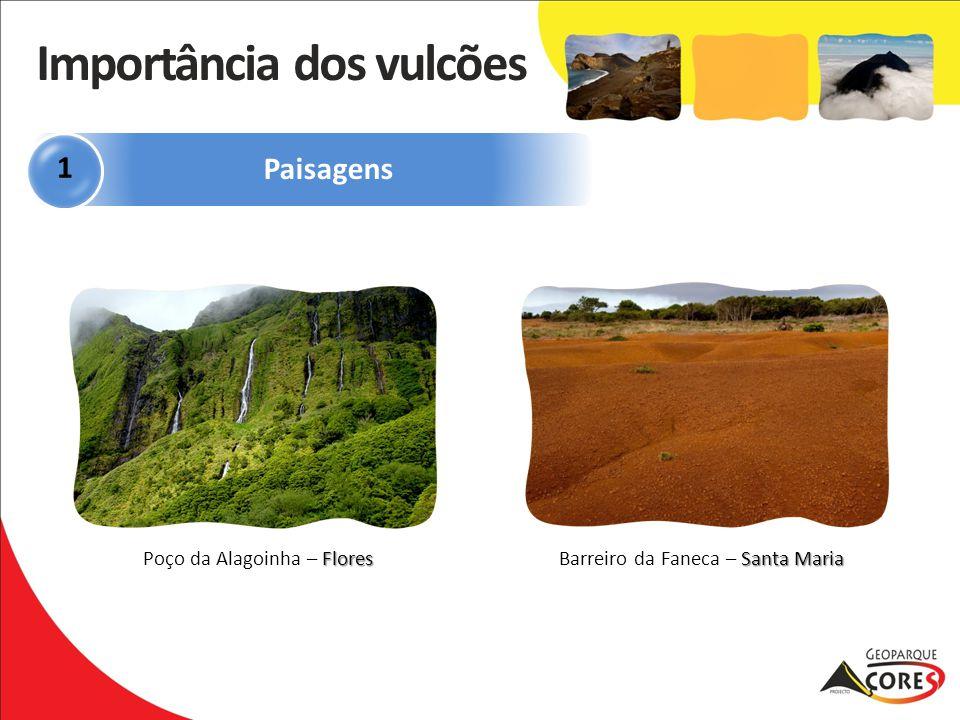 Importância dos vulcões