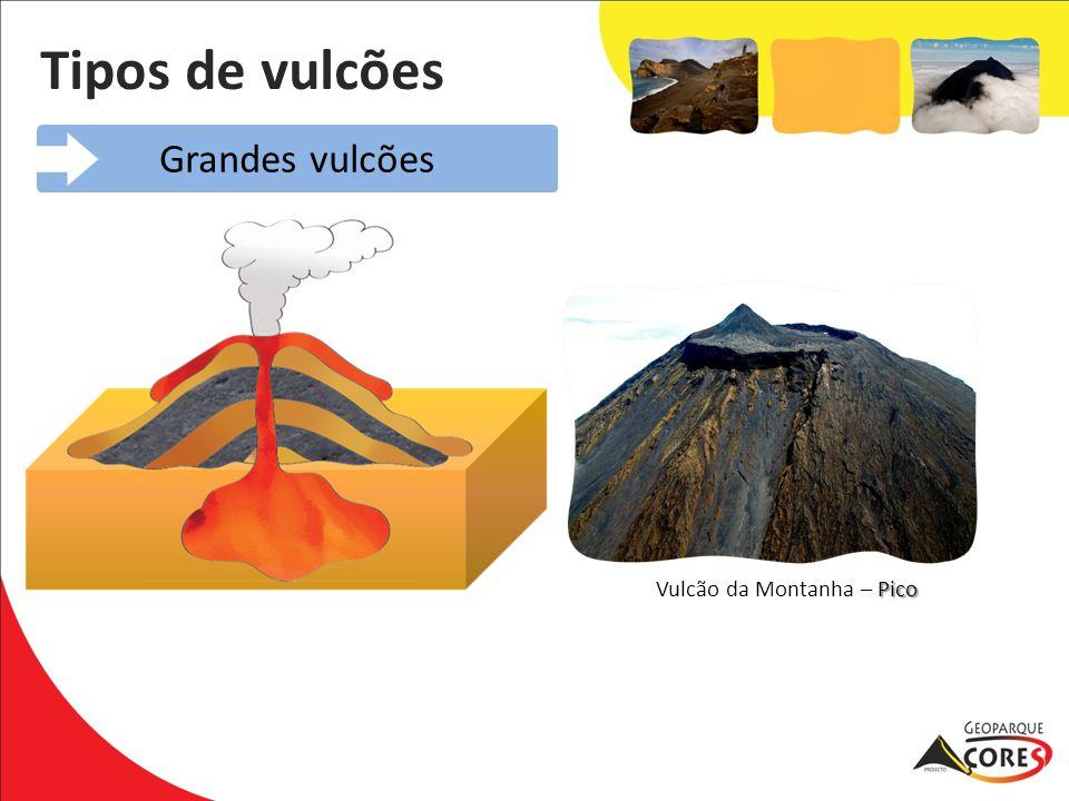 Vulcão da Montanha – Pico