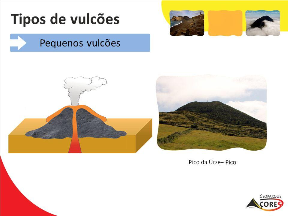 Tipos de vulcões Pequenos vulcões Pico da Urze– Pico