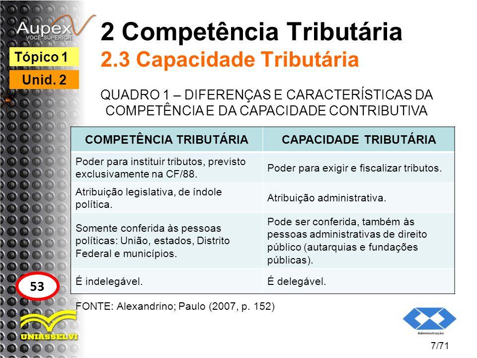 2 Competência Tributária 2.3 Capacidade Tributária