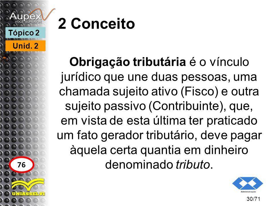 2 Conceito Tópico 2. Unid. 2.