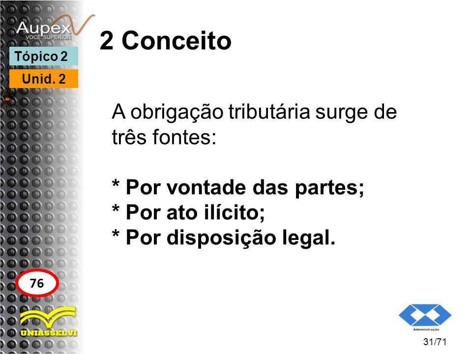 2 Conceito Tópico 2. Unid. 2. A obrigação tributária surge de três fontes: * Por vontade das partes; * Por ato ilícito; * Por disposição legal.