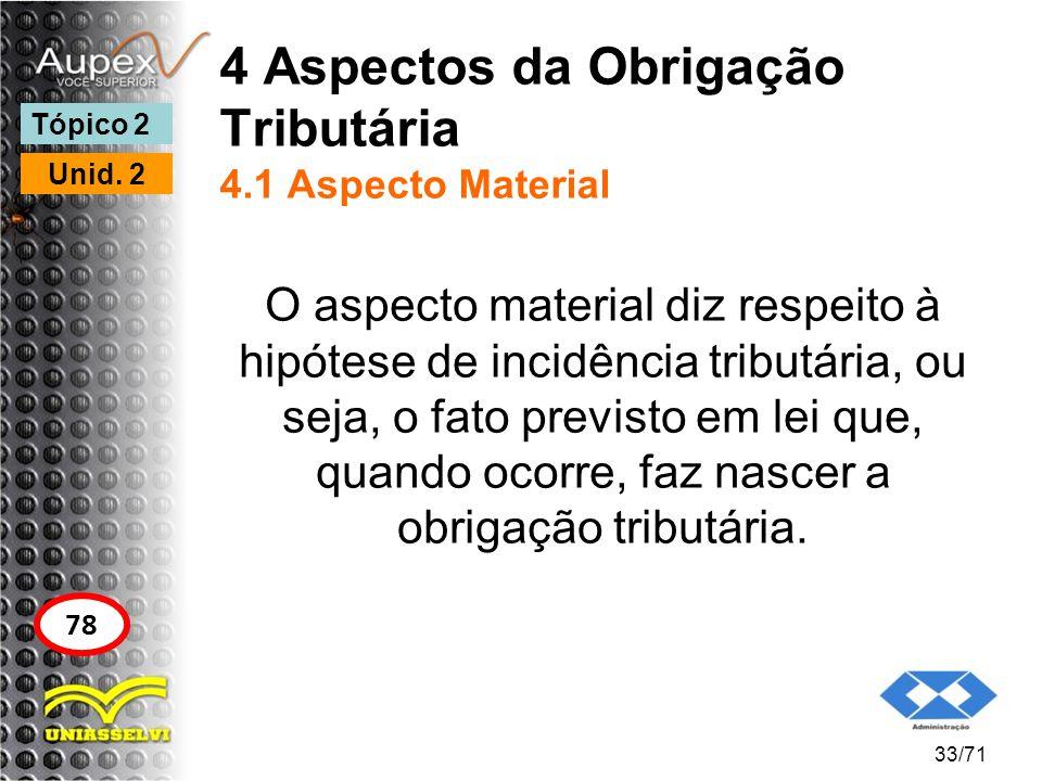 4 Aspectos da Obrigação Tributária 4.1 Aspecto Material