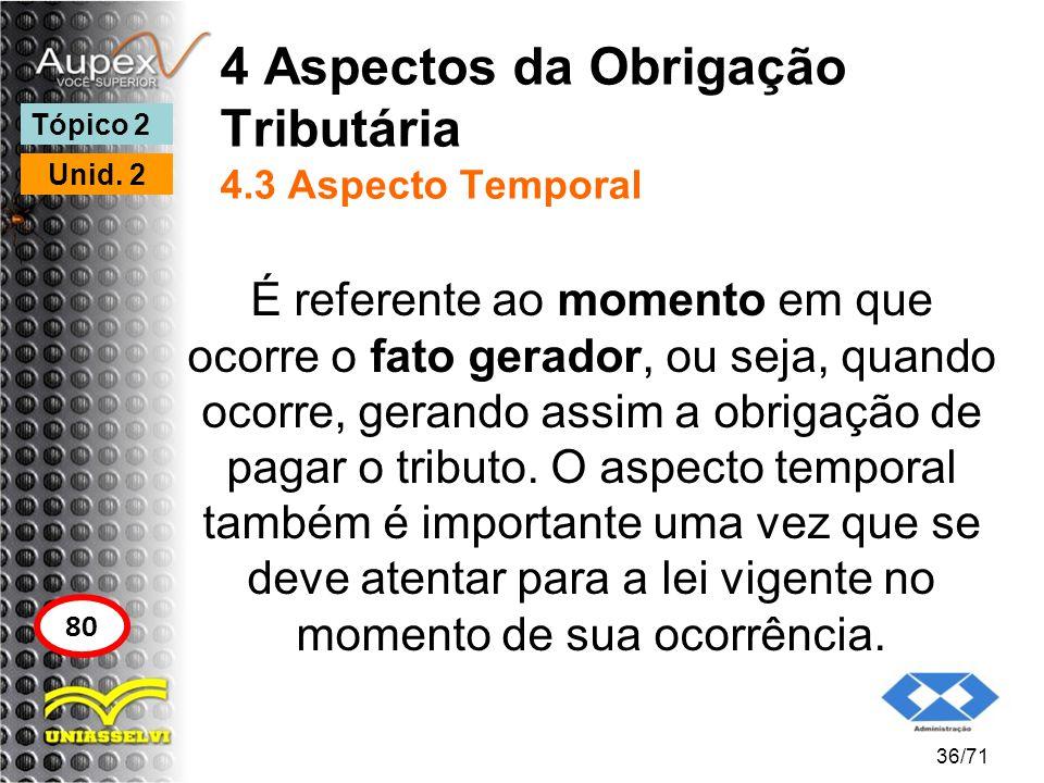 4 Aspectos da Obrigação Tributária 4.3 Aspecto Temporal