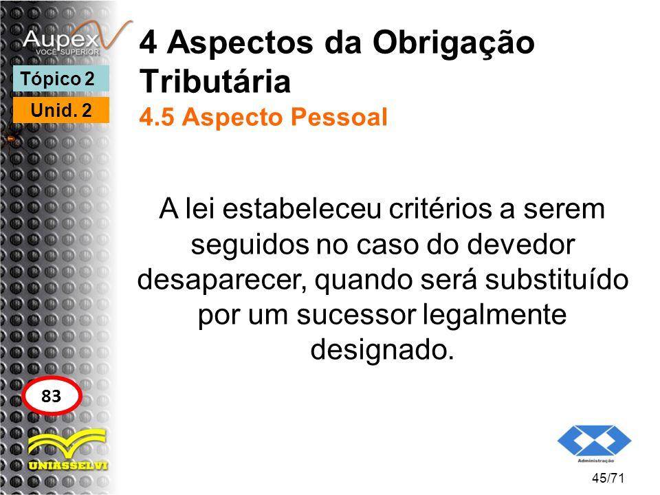 4 Aspectos da Obrigação Tributária 4.5 Aspecto Pessoal
