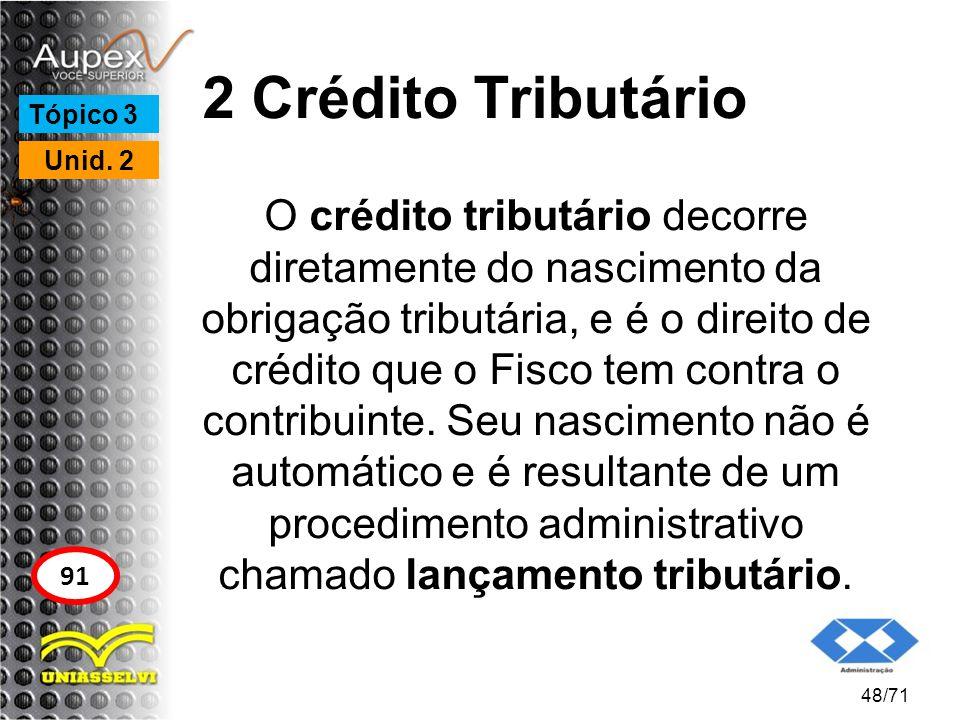 2 Crédito Tributário Tópico 3. Unid. 2.