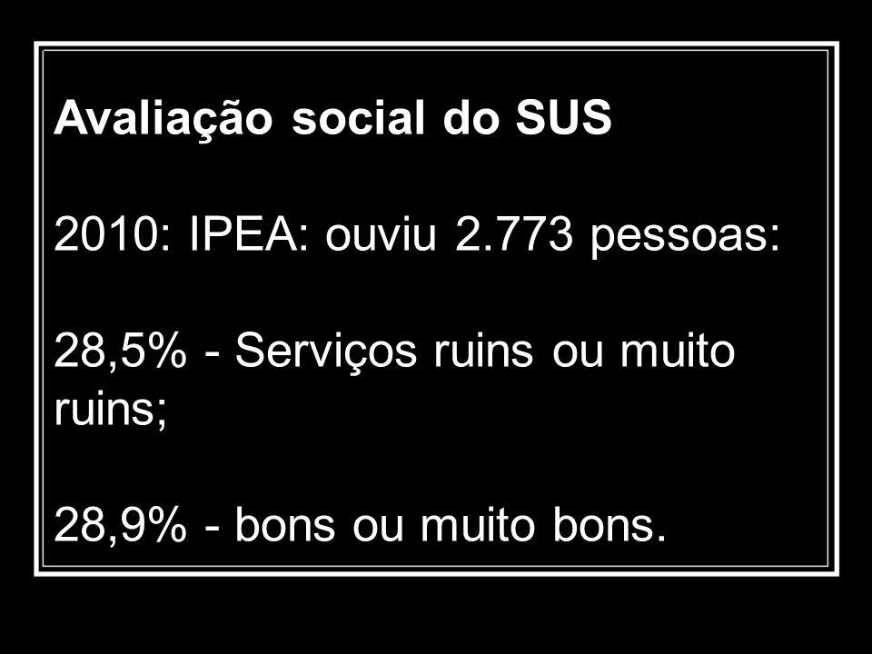 Avaliação social do SUS