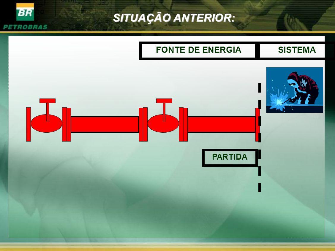 SITUAÇÃO ANTERIOR: FONTE DE ENERGIA SISTEMA PARTIDA