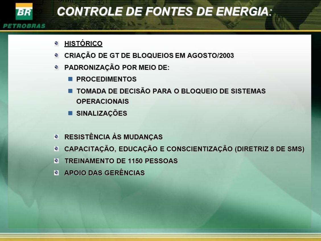 CONTROLE DE FONTES DE ENERGIA: