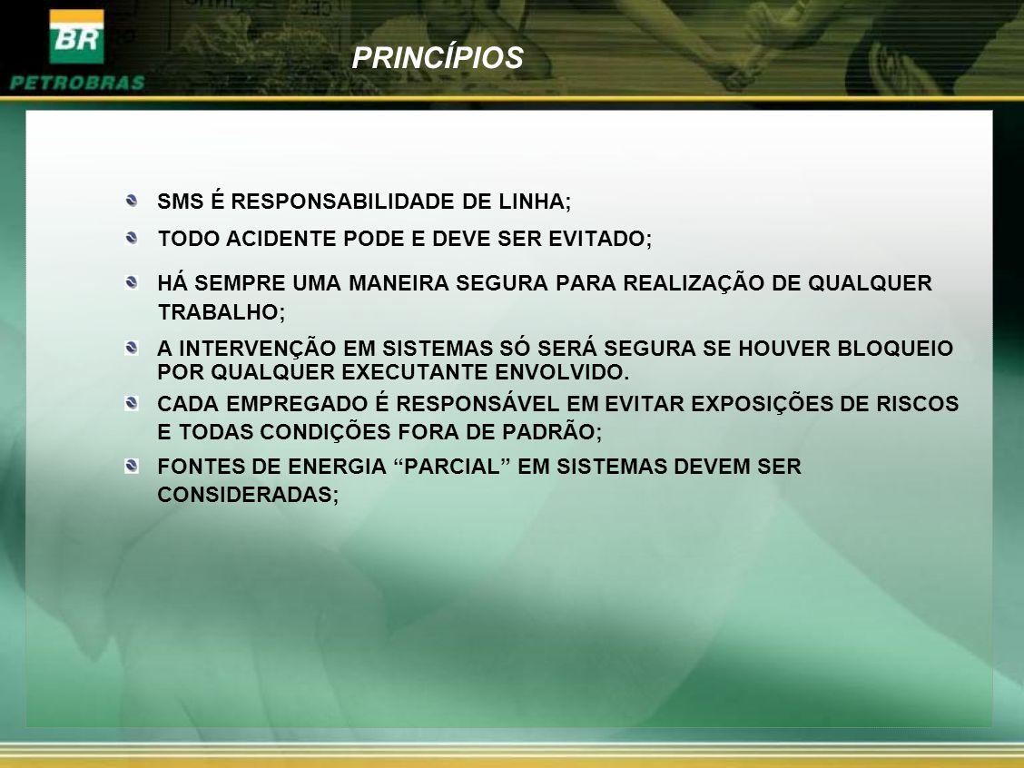 PRINCÍPIOS SMS É RESPONSABILIDADE DE LINHA;