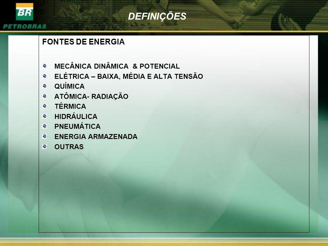 DEFINIÇÕES FONTES DE ENERGIA MECÂNICA DINÂMICA & POTENCIAL