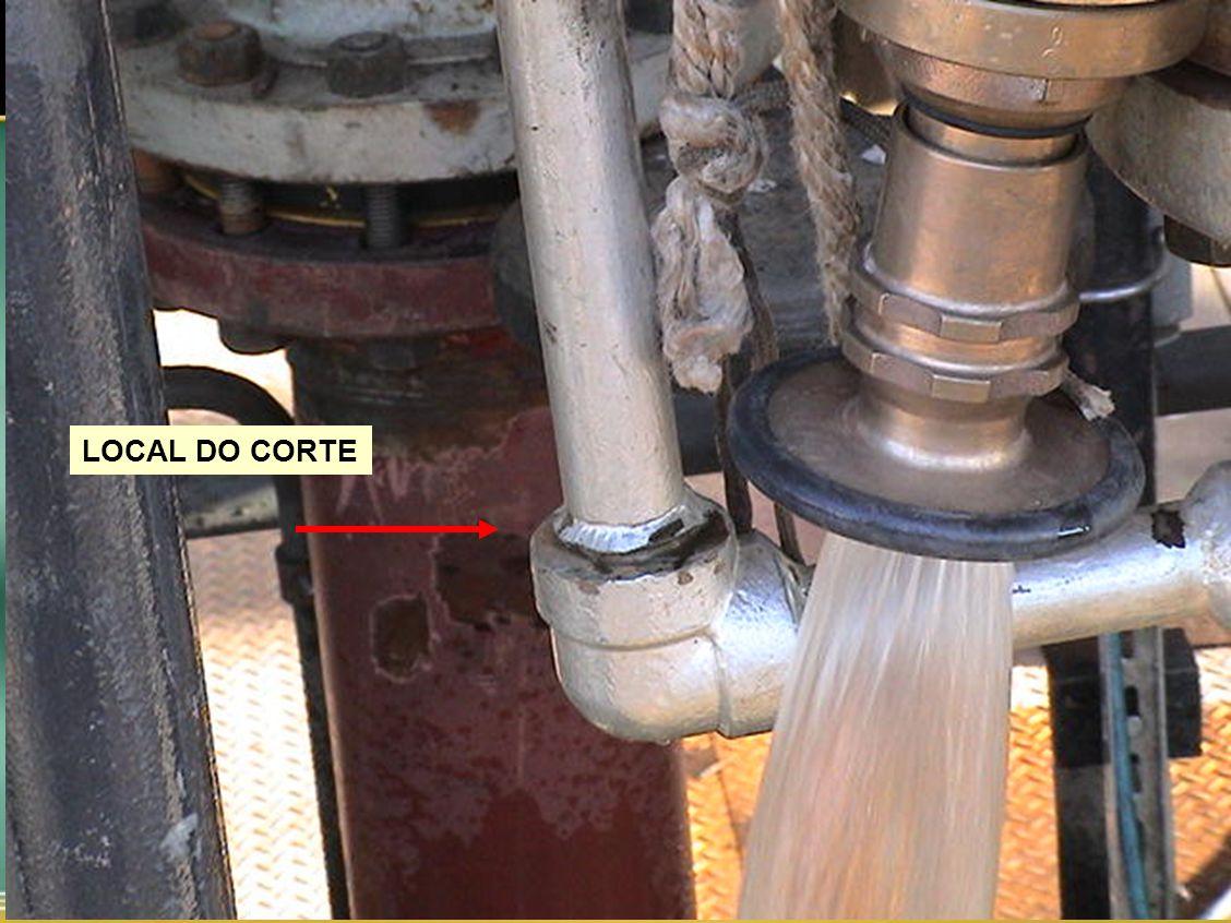 LOCAL DO CORTE O ponto onde foi feito o corte na linha de desvio à montante do bloqueio.