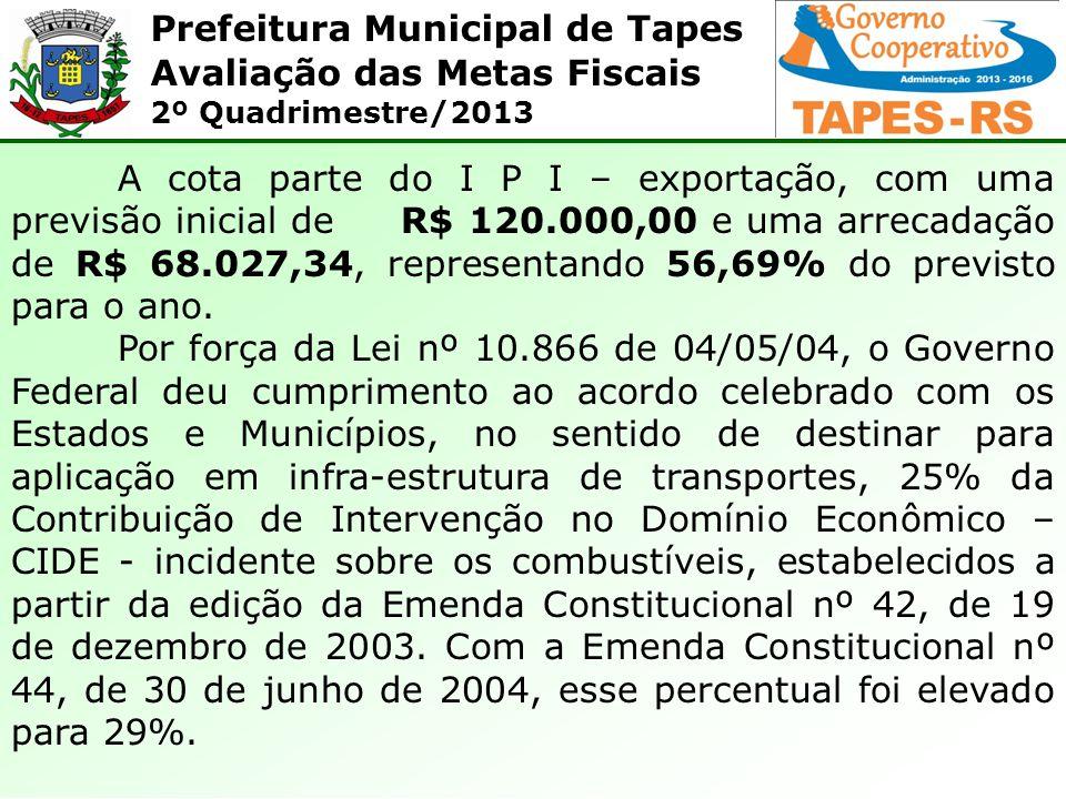 A cota parte do I P I – exportação, com uma previsão inicial de R$ 120