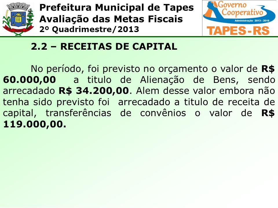 2.2 – RECEITAS DE CAPITAL