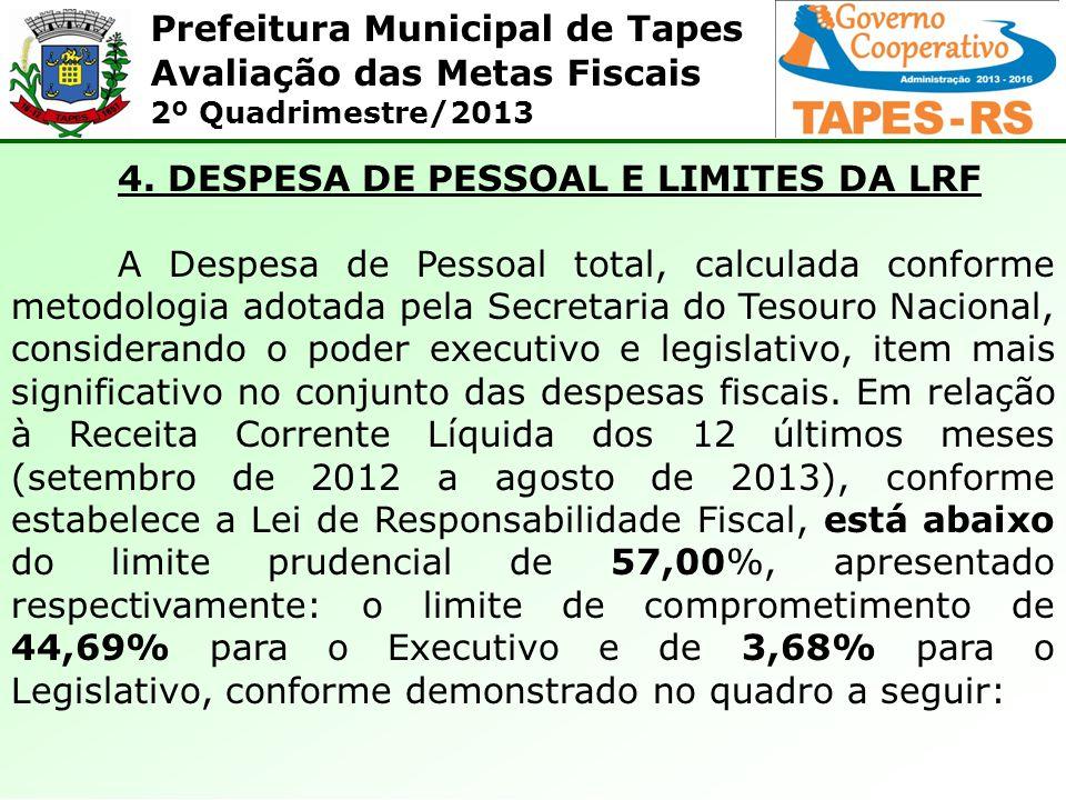 4. DESPESA DE PESSOAL E LIMITES DA LRF