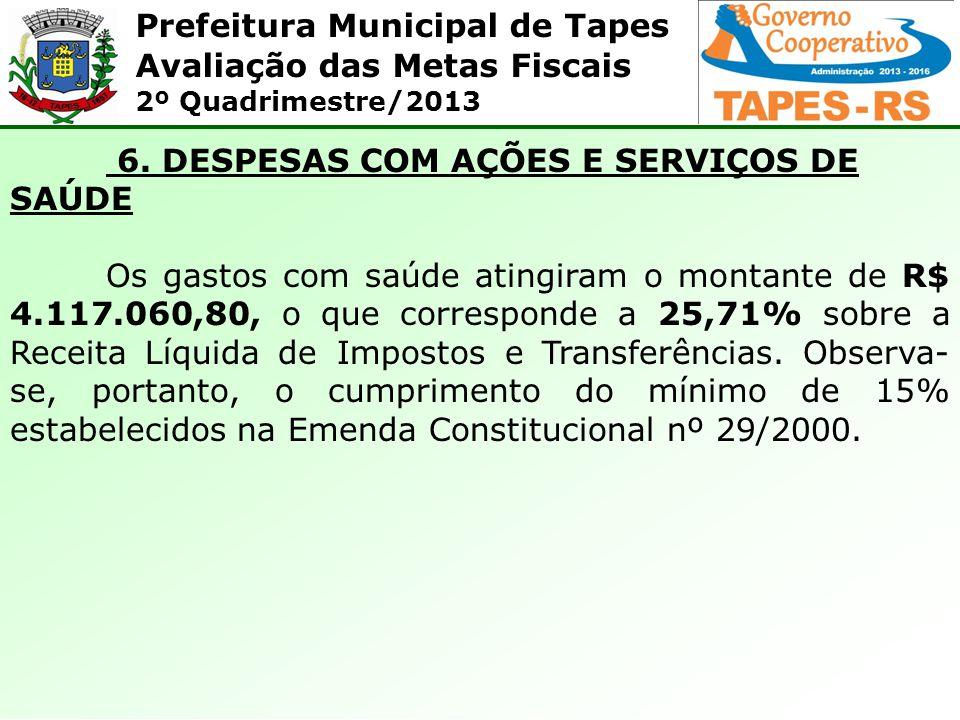 6. DESPESAS COM AÇÕES E SERVIÇOS DE SAÚDE