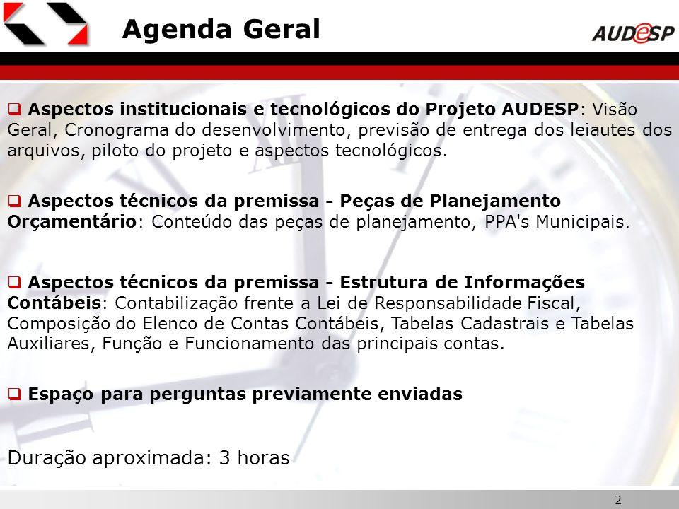 Agenda Geral Duração aproximada: 3 horas