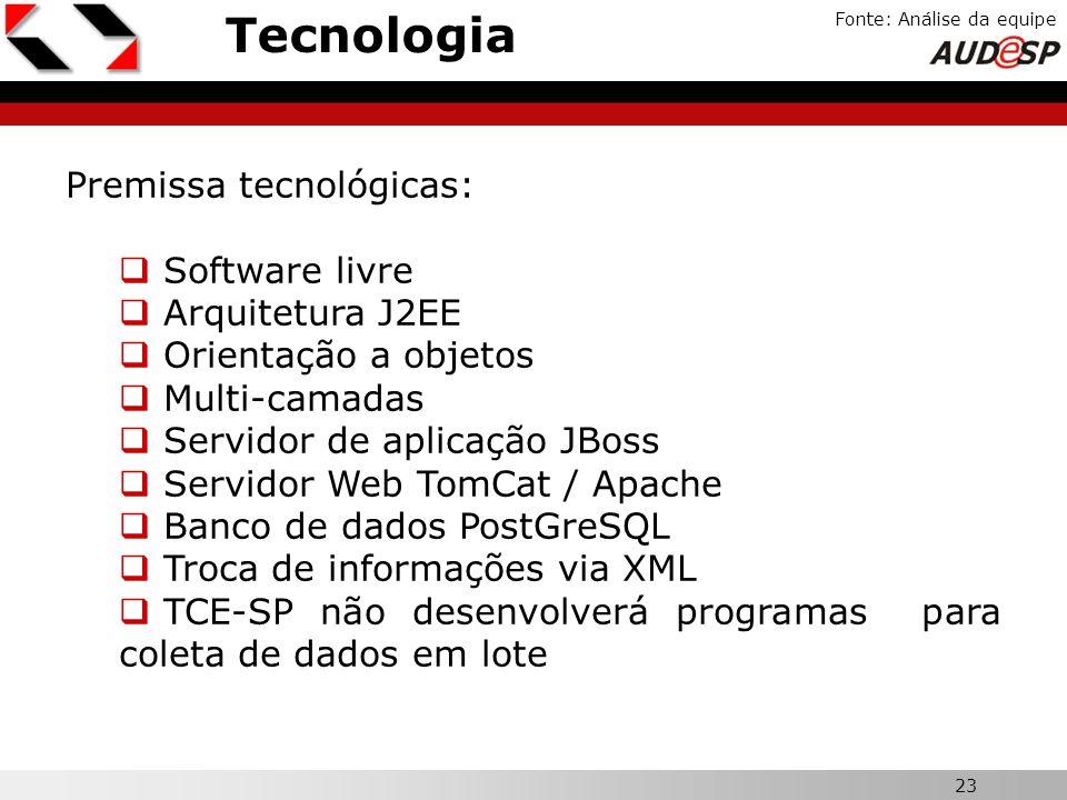 Tecnologia Premissa tecnológicas: Software livre Arquitetura J2EE