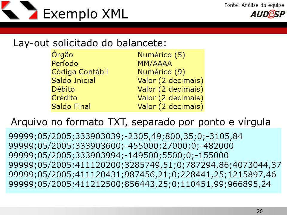 Exemplo XML Lay-out solicitado do balancete: