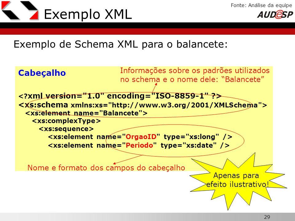Exemplo XML Exemplo de Schema XML para o balancete: Cabeçalho X