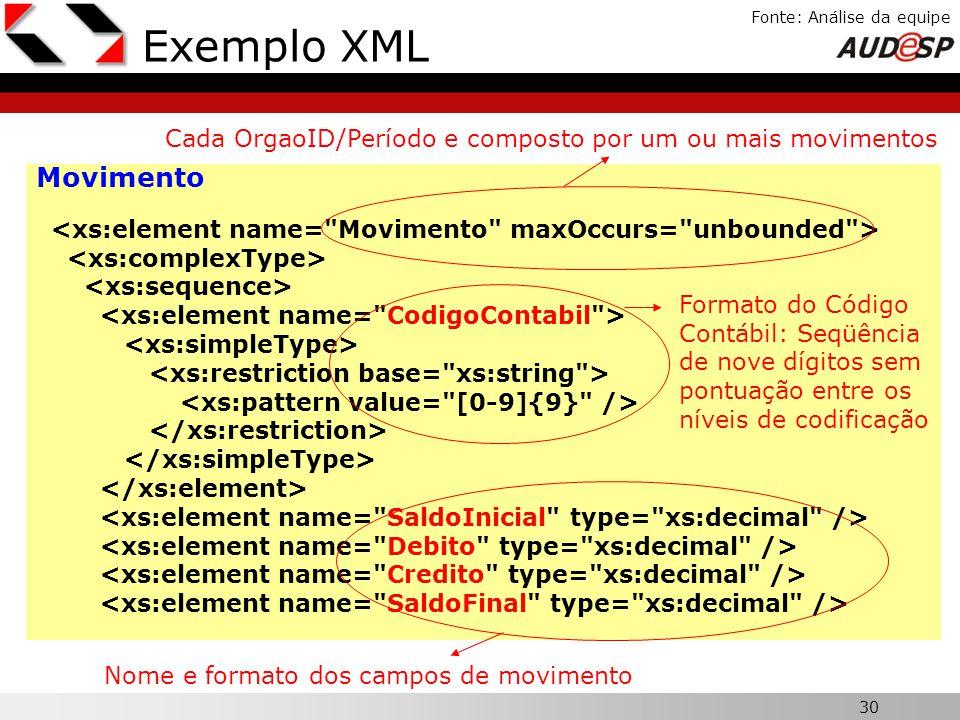 Exemplo XML Movimento X