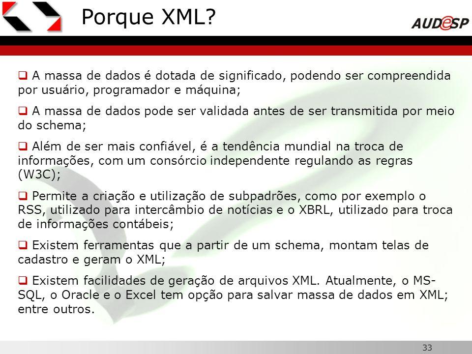 Porque XML A massa de dados é dotada de significado, podendo ser compreendida por usuário, programador e máquina;