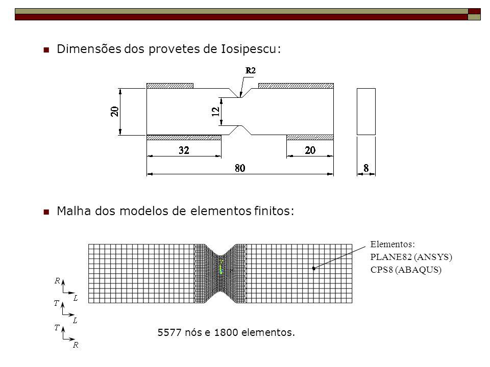 Dimensões dos provetes de Iosipescu: