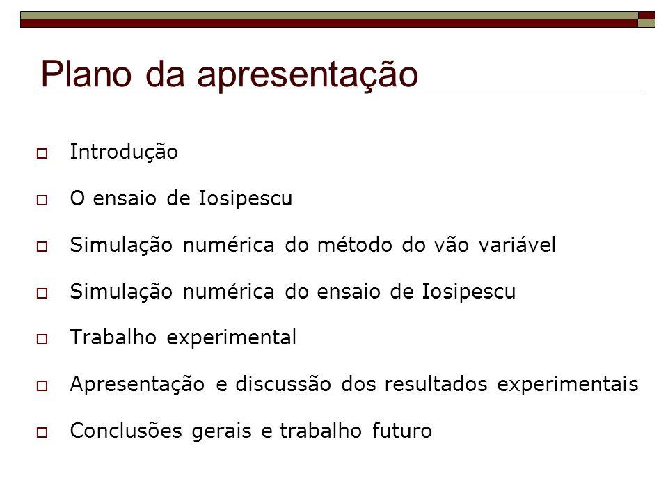 Plano da apresentação Introdução O ensaio de Iosipescu