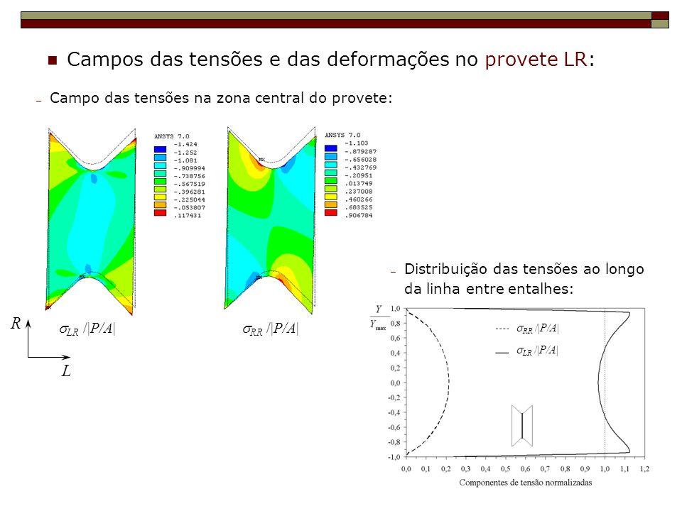 Campos das tensões e das deformações no provete LR: