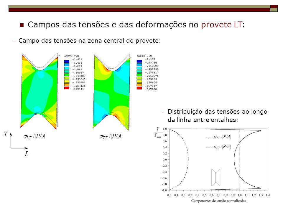 Campos das tensões e das deformações no provete LT: